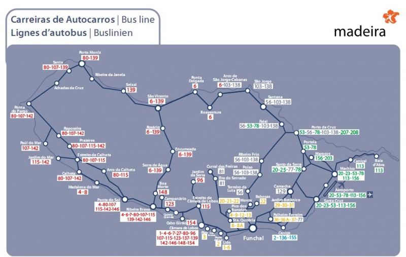 Mapa de los autobuses en la isla de Madeira.